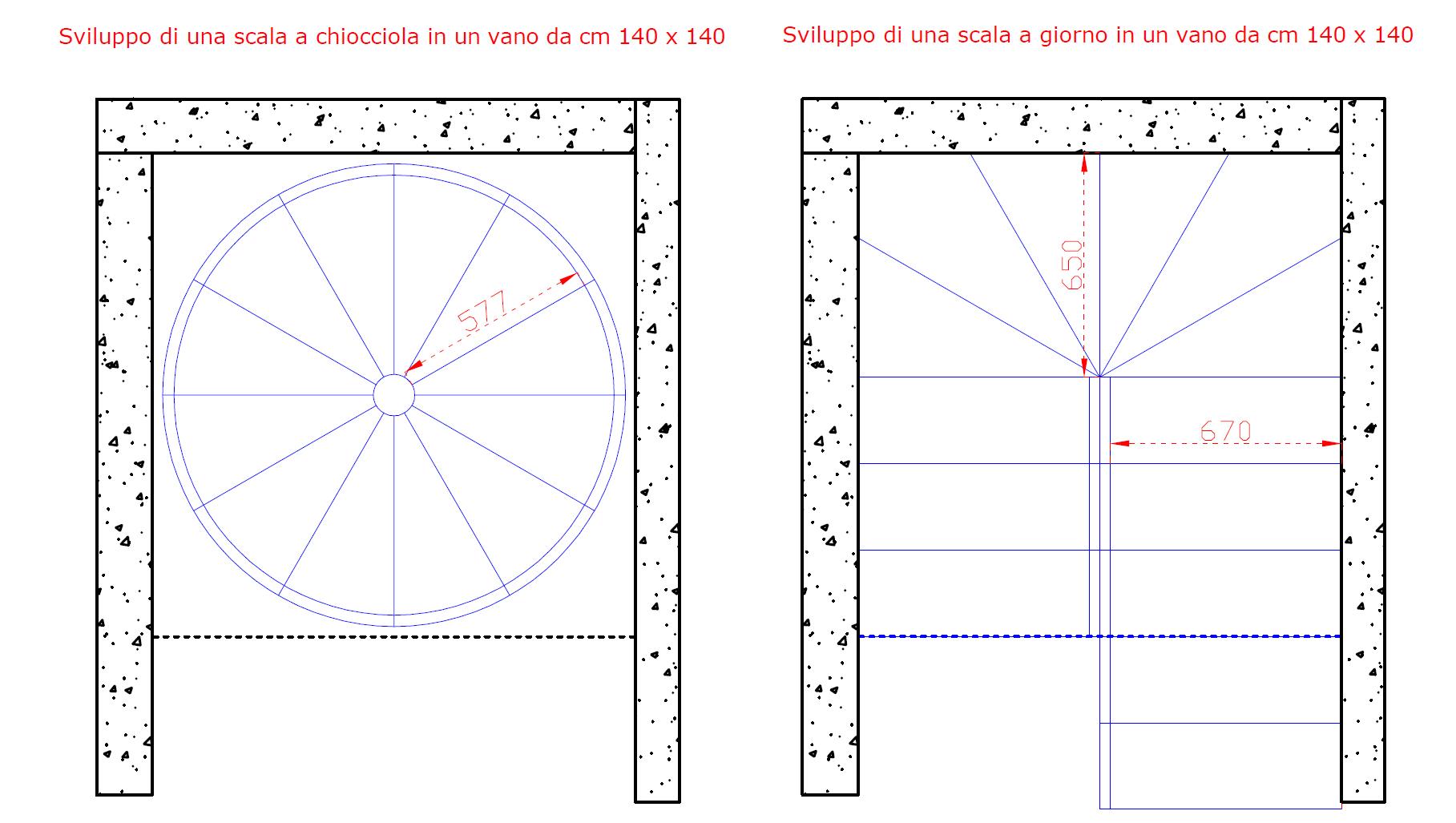 Disegno chiocciola il blog di roversi scale for Schemi di scala a chiocciola